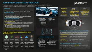 Automotive Center of the Future