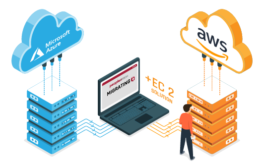 Migrate Microsoft Workloads to AWS