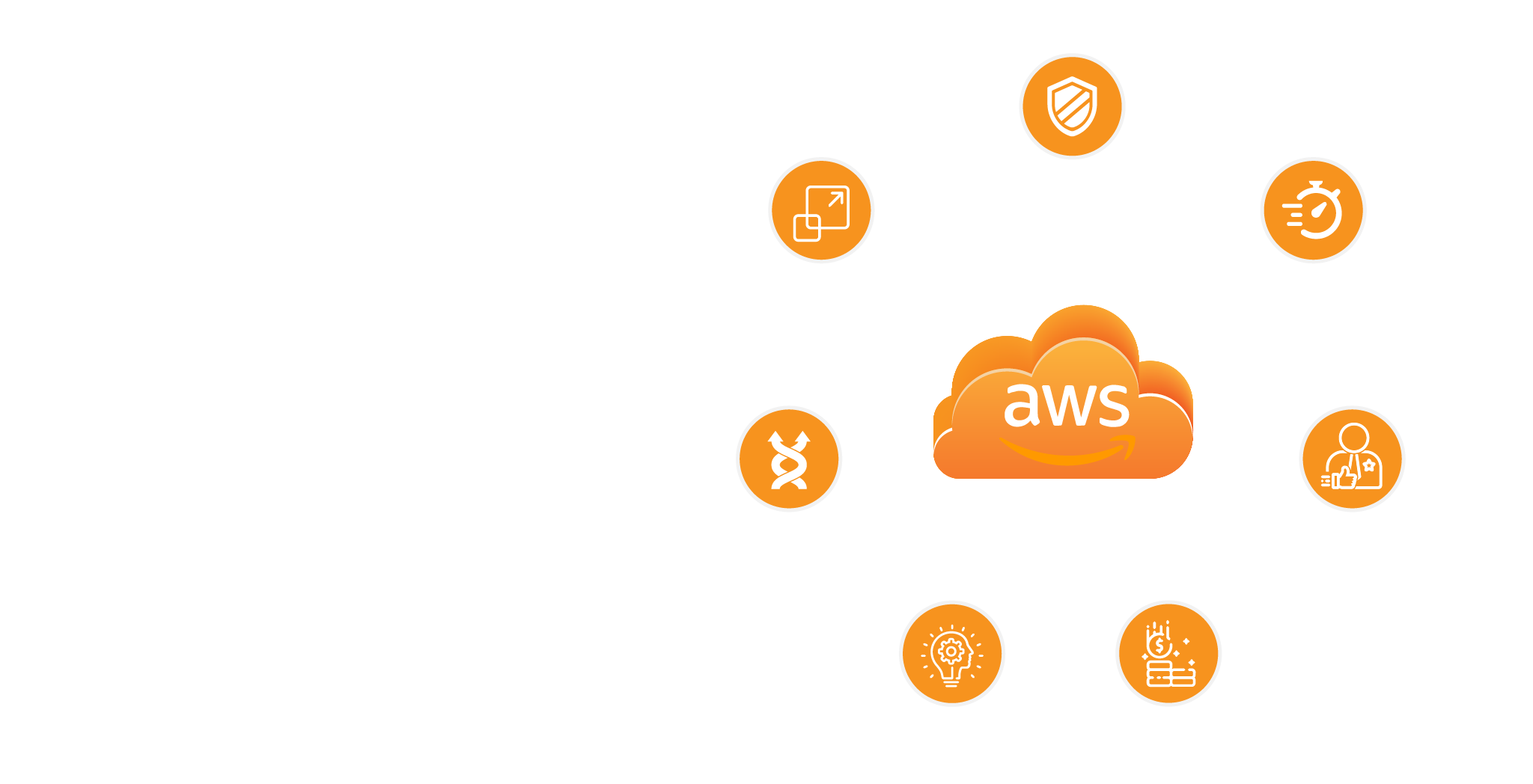 AWS Banner Right image